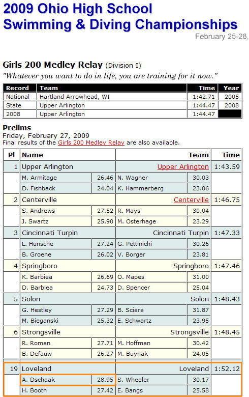 LHS 2009 State Medley Relay Results